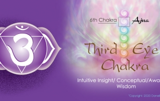 The Third Eye Chakra