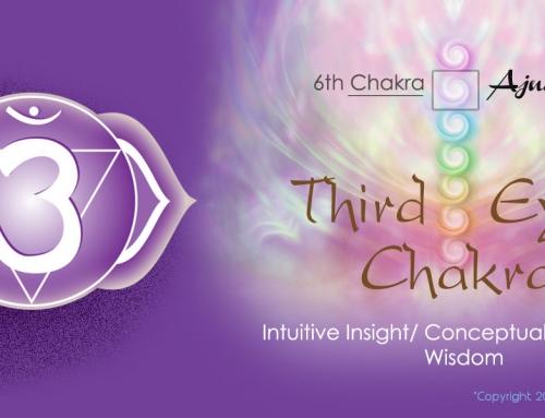 TheThird Eye Chakra